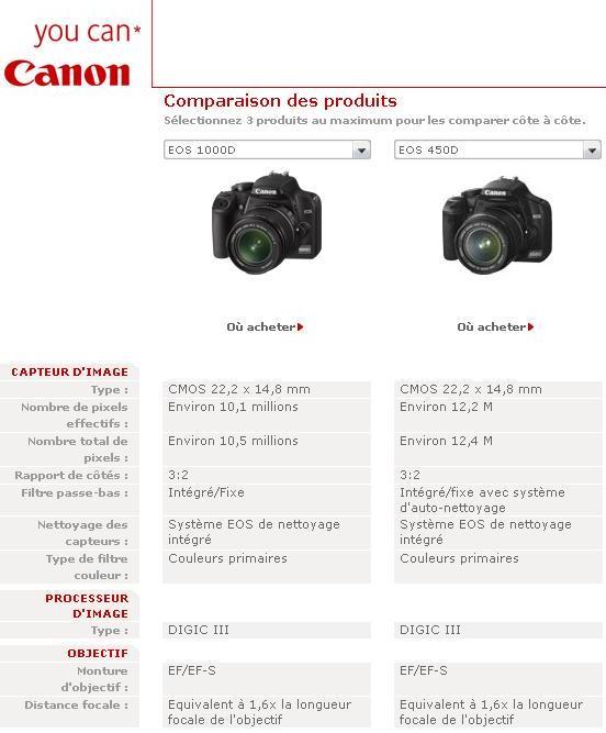 Canon EOS 450D et 1000D